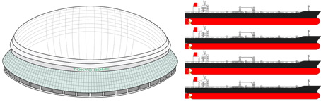 VLCCの積める量 東京ドーム(780万バレル) VLCCに4隻分相当