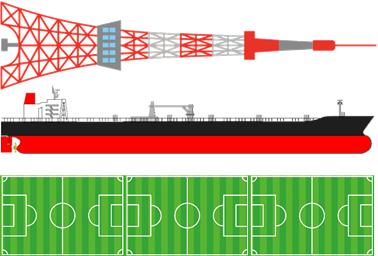 VLCCの大きさ 一般的な全長は約330mで東京タワーと同じ