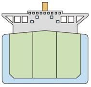 ダブルハル構造。船体中央の貨物タンク(緑色部分)が二重の外板で保護されている。